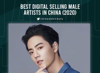 [新闻]201125 用音乐带来光点汇聚光芒 肖战获2020年男歌手中国音源销量TOP1