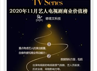 [新闻]201201 演员李易峰用作品说话 李易峰登11月艺人电视剧商业价值榜第一