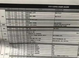 [新闻]201204 智族GQ年度人物盛典流程表曝光 年度歌手华晨宇将带来开场表演