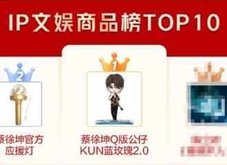 [新闻]210117 京东图书年度IP文娱商品榜TOP10公开 蓝玫瑰2.0&蔡徐坤官方应援灯位列一二位