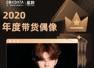 [新闻]210120 年度带货偶像实至名归 蔡徐坤登2020选秀男偶像消费影响力TOP1!