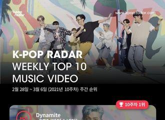 [新闻]210309 BLACKPINK占据K-pop Radar2021年第十周周榜TOP10两个名额