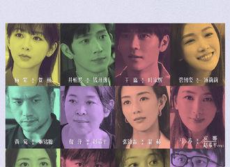 [新闻]210310 杨紫新剧《女心理师》首发全阵容海报 老中青实力派演员的大聚会
