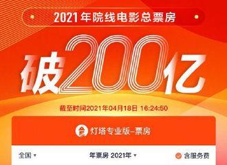 [新闻]210419 2021年院线电影总票房突破200亿 易烊千玺《送你一朵小红花》喜获第三