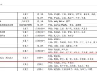 [新闻]210429 朱一龙确认拍摄新电影《江城子•在武汉》 龙哥与贾玲的片场路透曝光