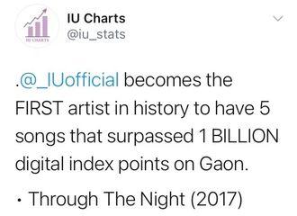 [分享]210429 IU《Eight》Gaon digital指数累计突破10亿,所有歌手中排名第一