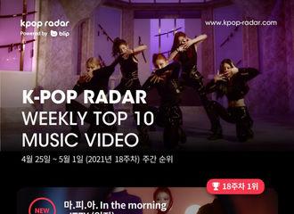 [新闻]210504 BLACKPINK占据K-pop Radar2021年第18周周榜TOP10四个名额