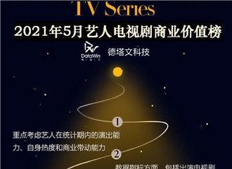 [新闻]210604 2021年5月艺人电视剧商业价值TOP10公开 李易峰凭借《号手就位》位列TOP1