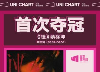 [新闻]210607 2021年第22期由你音乐榜揭晓 蔡徐坤新歌《怪》摘得周榜冠军