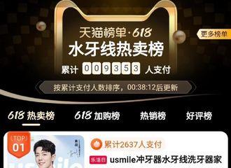 [新闻]210607 肖战代言品牌usmile登天猫多个单品热卖榜单前列 超强带货能力认证