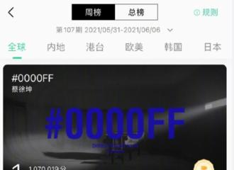 [新闻]210608 QQ音乐MV巅峰榜第107期周榜公开 蔡徐坤《#0000FF》稳坐全球榜和内地榜第一