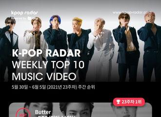 """[新闻]210609 防弹少年团""""K-POP RADAR""""连续3周蝉联第一,《Butter》MV全球最快突破3亿点击量"""