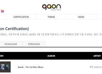 [分享]210610 伯贤迷你三辑《Bambi》获得Gaon百万专辑认证