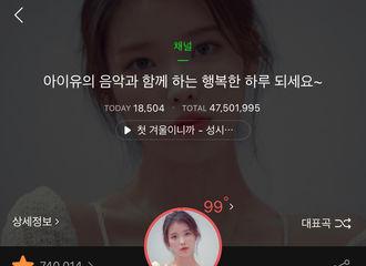 [分享]210615 IU Melon关注人数突破74万!solo歌手第一