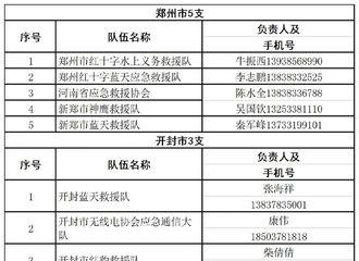[新闻]210721 张云雷转发扩散河南暴雨救援电话 望所有人都注意安全,愿平安!