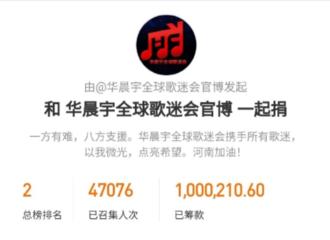 [新闻]210723 天灾无情,人间有爱!华晨宇全球歌迷会捐款100万元驰援河南