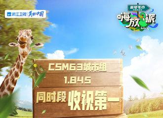 [新闻]210830 《嗨放派》第二期收视战报公开 CSM63城市组收视1.845位于同时段收视第一