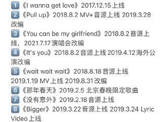 [分享]210830 不愧是原创音乐制作人蔡徐坤!蔡徐坤出道至今音乐实绩分享